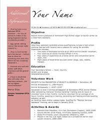 Cool Cvs For Vet Nursing Positions