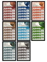 Legend Of Drizzt Hero Levelling Cards For Campaign Play