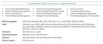 Special Skills For Resume Examples Functional It Director Acting