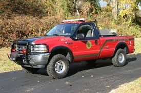 First West Chester Fire Company Truck 17 Shelbys Last Hurrah Dodge Ram Rod Hall Edition Harvey Volunteer Rcues Survivors With Military Truck New And Used Trucks For Sale On Cmialucktradercom Bavarianstyle Beer To Open Dtown The Range Cash Cars Melbourne Old Scrap Junk Unwanted Car Halls Auto Body Des Moines Ia 2018 Harbour Ns Service In Waukesha Wi Automotive Sema 2017 One Jalops Visit The Worlds Biggest Garage Junket 2008 Vimeo