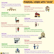 Frequently Used Phrasal Verbs With OVER In English