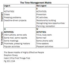Photos Time Management Grid Pdf