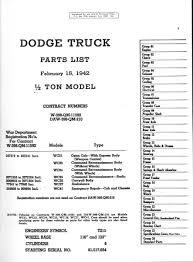 TM 10-1442 Parts Manual Dodge 1/2 Ton WC Of WW2 Dodge Truck Restoration Parts Catalog Awesome 28 Images 12 Valve Cummins Diagram Elegant Mopar Front End Steering Rebuild Kit Ram 2500 03 08 Thrghout Used 1999 W3500 80l V10 Nv4500hd 5 Spd Manual Serpentine Belt Routing Need A Request Sonnax Jc Whitney Trucks 2017 Charger 100 2004 Dakota Service Dipperdodge617 21954 Chevrolet And 551987 Chevy 2003 1500 Plug Wiring Diy Diagrams 1969 1970 1971 Book List Guide Cd