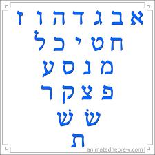 Hebrew Alphabet Song AlephBet Animatedhebrewcom