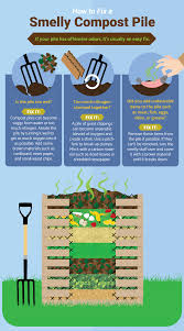 How To Build Your Own Compost Pile | Fix.com Organic Soils Store More Carbon Cut Emission From Agriculture 10 Things You Should Not Put In Your Compost Pile Sff How To Make A Compost Heap Top Tips Eden Project Cornwall Composting 101 Tips To Make Easy Fast Best 25 Diy Bin Ideas On Pinterest Garden Build The Ultimate Bin Backyard Feast A Diy Free Plans Cut List Tumbler Contain Your And Cook It Quickly At Home Frederick County Md Official Website Graless Backyard Landscaping Mulch Around Most Soil Cditioning