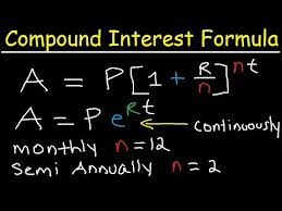 Sinking Fund Calculator Compounded Weekly by Compound Interest Formula Explained Investment Monthly