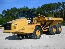 Caterpillar 725C - Articulated Dump Trucks (ADTs) - Construction ...