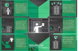 100 Fmd Casa Porteiro Virtual Farolsegfmd 400 R 185900 Em Mercado Livre