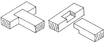 carpentry for vocational schools a teachers handbook 9 joints