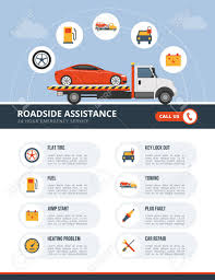 Roadside Assistance Infographic With Tow Truck, Car And A List Of ... Towing Vehicle Motorcycle Tow Truck Old Vintage Vector Illustration Stock Royalty Free Jims Elmhurst Il Road Photo Trial Bigstock Home Wheel Lift Nyc Contact Cts Transport Company Company Not Liable For Auctioned Car Judge Rules Winnipeg Service Stock Photo Image Of Evening Crane Damage 35052458 Aaa Offers Free Tipsy New Years Eve Service