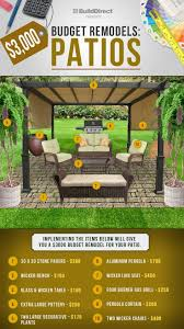 Best 25+ Budget Patio Ideas On Pinterest | Easy Patio Ideas ... Budget Patio Design Ideas Decorating On Youtube Backyards Wondrous Backyard On A Simple Image Of Cheap For Home Modern Garden Designs Small Apartment Pool Porch Remodelaholic Transform Your Backyard Into An Oasis A Budget Detail Slab Concrete Also Cabin Staircase Roofpatio Plans Stunning Roof Outdoor Miami Diy Stone Paver