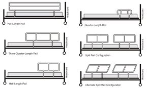 Halo Bed Rail by Hospital Beds U003e A Guide For Modifying Bed Systems And Using