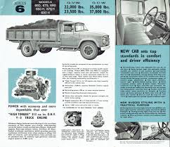 1963 Dodge Series 6 Truck Folder 341st Lrs Tores Museum Ambulance Malmstrom Air Force Base 1963 Dodge Power Wagon W300 W Series Pinterest Papadufoe 2005 Ram 1500 Quad Cabslt Pickup 4d 6 14 Ft Specs Sold Jeeps Trucks 70s 200 Pullin In Youtube Dodge Power Wagon Crew Cab With Pto Winch Asking 9500 Sold 1972 Truck Is Also A Tiny Home On Wheels Classiccarscom Journal 9750 W100 4x4 Ton Wagontown With Classic Revealed The Fast Lane Truck Gmc And Parts Book Original Wagon M37 Neat Old Lots Of History Flickr