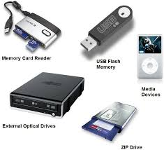 Storages Devices Of Computer Photos