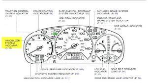 Malfunction Indicator Lamp Honda Crv 2003 Malfunction Indicator