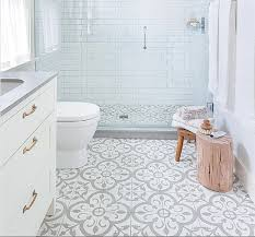cost of tiling per square meter how much do tilers charge