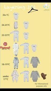 250 wunschzimmer ideen zimmer baby kinderzimmer kinder
