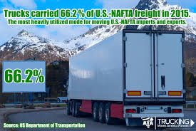 ATA - Trucking Infographics The Ata Marks The Eld Implementation Date As A New Era For Trucking Revenue Us Companies Reaches Record 700 Billion Wsj Safely Sharing Our Roads Barossa Light Herald Infographics Makes Improvements To Website Volvo Presents New 2015 Vnl 780 Safety Program Desi Usa Truck Events Tonnage Up 2 In January Fleet Owner Spooked Over Lack Of Autonomous Trucking Rules Florida Reports Up For December 2012 Cdllife