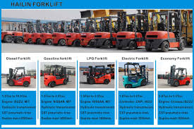 China 3t Battery Forklift - China Electric Forklift, Battery Forklift Howto Choose The Best Batteries For Your Truck Dieselpowerup Diesel Pickup Battery Awesome 85 Trucks 9second 2003 Dodge Ram Cummins Drag Race Voilamart Heavy Duty 1200amp 6m Car Jump Leads Booster Odelia Matheis 2015 Top 2011 Ford Vs Gm Shootout Power Podx Kit Is Designed Dual Battery Truckswith A Elon Musks New Truck Said To Have Revolutionary Got Batteries Resource Forums Negative Terminal Cable Ground Rh Side