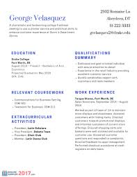 Best Resume Samples For Freshers On The Web 2017 Format A