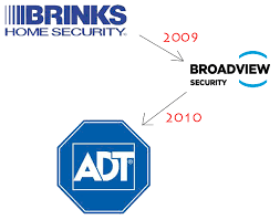 Brinks Home Security Systems Reviews Who & What