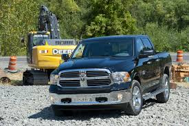 Ram EcoDiesel Breaks Consumer Reports MPG Mark, Named Top Truck ... 2015 Chevrolet Colorado Gmc Canyon 4cylinder Mpg Announced Ram 1500 Rt Hemi Test Review Car And Driver Drop In Mpg 2014 2018 Chevy Silverado Sierra Gmtruckscom New 15 Ford F150 To Achieve 26 Just Shy Of Ecodiesel Diesel Youtube 2013 Air Suspension Is Like Mercedes Airmatic V6 Bestinclass Capability 24 Highway Pickups Recalled For Cylinderdeacvation Issue My Ram 3500 Crew Cab 4x4 Drw 373 Aisin Fuel Economy Report Tested At 28 On Rated At Tops Fullsize Truck Realworld Over 500 Hard Miles