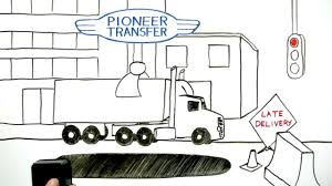 Logistics Transport Broker Company - Pioneer Trucking Company Video ... Intermodaltrucking Billing Payroll Specialist Job In Houston Tx Open Deck Scottwoods Heavy Haul Trucking Company Ontario Trucking Acquisitions Put New Spotlight On Fleet Values Wsj Inside The September 2017 Issue Pioneer Logistics Solutions Site Coming Soon Carriage And Truck Company Limited Tank Truck 8wheel Tips Operating Transfer Dumps Truckersreportcom Forum Trucks Cporation Bets Big Philippine Darcy Paulovich Haul Oversize Driver Irt Linkedin Lines Ltd Home Facebook Peak Movers Palmer Ak Phone Number Last