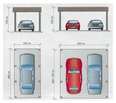 garage size standard for one two cars dimensions the car and