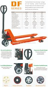 Noblelift Hydraulic Hand Pallet Jack AC30, View Noblelift ... Jual Hand Pallet Truck Di Lapak Bahri Denko Subahri45 Hand Pallet Truck With A Full Of Boxes In 3d Stock Photo Stainless Steel Nationwide Handling Forklift Hire Linde Series 1130 Citi Electric Pallet Trucks Ac 3000 540x1800 Bp Logistore Vietnam Ayerbe Industrial De Motores Hunter Equipment For Halfquarter Pallets Br Am V05 Jungheinrich Geolift Ac20lp Low Profile Malaysia Basic Load Capacity 2500kg Model Hand Truck Cgtrader Wesco 272936 Scale With Handle Polyurethane Wheels