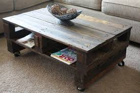 Image Of Indoor Pallet Furniture Ideas