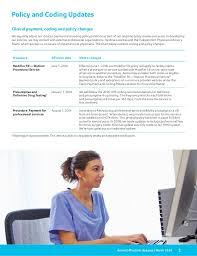 Aetna Pharmacy Management Help Desk by Olu March2016 Ne