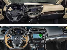 2016 Toyota Avalon vs 2016 Nissan Maxima Which is Best