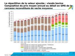 chambre agriculture 47 oestv petit dejeuner 2016 07 diaporama crise elevage chambre ag