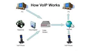 VoIP Phone System And Service Provider – DialPort.net - YouTube Why Voip Phone Systems Work For Small Businses Blog What Is Voip Mirrorsphere Shoretel Phone System Csm South Tietechnlogy The New Top Hosted Provider Announces A Latest Technology News Orange County Aruba Voice Bicom Systems Ip Pbx Cloud Services Service With Cheap Calling Rates To India China And Business Over Phones Review Which Are Choosing Ip World Todays