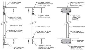 Jack Ceiling Joist Definition by Chapter 6 Wall Construction 2015 International Residential Code