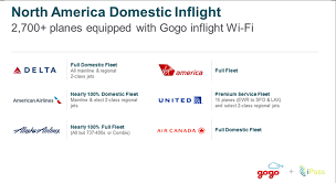 DEAL: Unlimited Inflight Internet Only $6 For An Entire ...