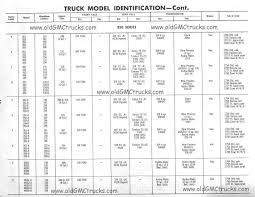 100 Chevrolet Truck Vin Decoder 1956 Chevy Chart
