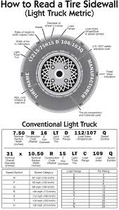 How To Read A Tire Sidewall (Light Truck) Amazoncom Glacier Chains 2028c Light Truck Cable Tire Chain Peerless Autotrac Trucksuv 0231810 Tires Mud Bridgestone 750x16 And Snow 12ply Tubeless 75016 Compare Kenda Vs Etrailercom Crugen Ht51 Kumho Canada Inc High Quality Lt Mt Offroad Retread Extreme Grappler Buy Size Lt27570r17 Performance Plus Top Best For Your Car Suvs