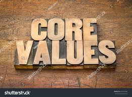Core Values Banner Word Abstract Vintage 657475966