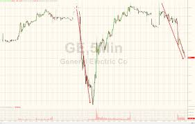 Post «GE Is Crashing... Again» In Blog Zero Hedge Barnes Group Inc Nyse B Celebrate Their 160th Anniversary Of Mybnk Latest Financial Education Ldon Stock Exchange Opening Foundation Ensemble Festival Marcus Photos Images Alamy Richard Bullish Bears Daily Watchlist 9817 Youtube Alicia Borrachero Ben Anna Popplewell William Moseley Barnes Group Inc 10k Annual Reports 20090224 Goodwill Industrial Director Supply Chain Job At Din 2093 Pdf Catalogue Technical Documentation Binnie Uk 24th December 2012 Royal And Another Member