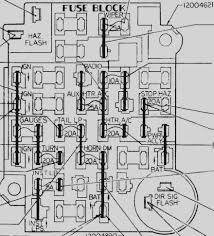 1981 K10 Wiring Diagram - Wiring Diagram Library • Chevy Gmc Truck Parts Catalog Classic Industries Docsharetips Dashboard Components 194753 Chevrolet Pickup Gm Book Diagrams Free Vehicle Wiring 88 98 My Lifted Trucks Ideas 1949 Chevygmc Brothers Tailgate 199907 Silverado Sierra 1998 Diagram Portal Gmpartswiki And Accsories Pa 30a October 1970 Untitled 1947 Shop Introduction Hot Rod Network How To Fix A Stuck Latch On Youtube