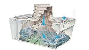 intérieur efficace condensateur interne kit de tuyaux en silicone
