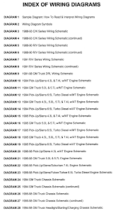 Repair Guides | Wiring Diagrams | Wiring Diagrams | AutoZone.com 33000 Miles 1988 Chevy Beretta Barn Finds And Cars Chevrolet Kodiak Turbo Diesel Sleeper Cab This A More Repair Guides Wiring Diagrams Autozonecom New Tachometer For 731988 Gmc Trucks Gm Sports 3500 One Ton Sinle Wheel Pickup Truck With Tool Box Silverado 350 Ice Drifting Youtube Diagram For 1989 Data Cc Capsule 1994 1500 Still Hard At Work 454 V8 Bigblock Truckin Magazine Sale Bgcmassorg