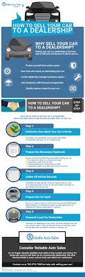 Sell Your Car To A Dealership In Las Vegas, NV | Reliable Auto Handbook Of United States Coins 2018 The Official Blue Book Books That Teach Your Kids Meaningful Values Magnificent Classic Car Appraisal Festooning Midsize Suv Best Buy Kelley Truth About Kelly Youtube West Coast Auto Dealers Used Cars Trucks Fancing Beautiful Value Gallery Ideas Section Sponsorships Regional Automotive Valuation And Pickup Truck Kbbcom Buys Canada An Easier Way To Check Out A New Prices Nadaguides Price For Resource