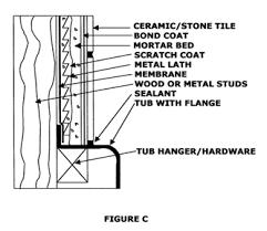 tub tile installation the tile doctor