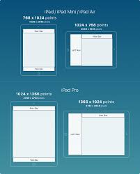 Corian 810 Sink Dwg by Ios Design Guidelines For Iphone And Ipad Designcode Resolutions