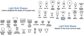 light bulb uvb light bulbs walmart our led products feature the
