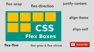 100 Two In A Box Model Complete Guide To Flexbox CSSTricks