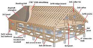 How To Build Pole Barn Construction by Pole Barn Building Pole Barn Floor Plan Designer Barn House Floor