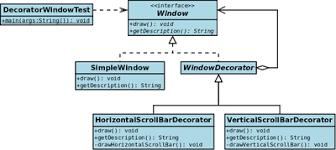 decorator pattern wikipedia